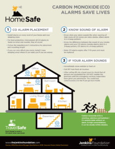 HomeSafe CO Alarm Guide  Download for free  – The Jenkins Foundation